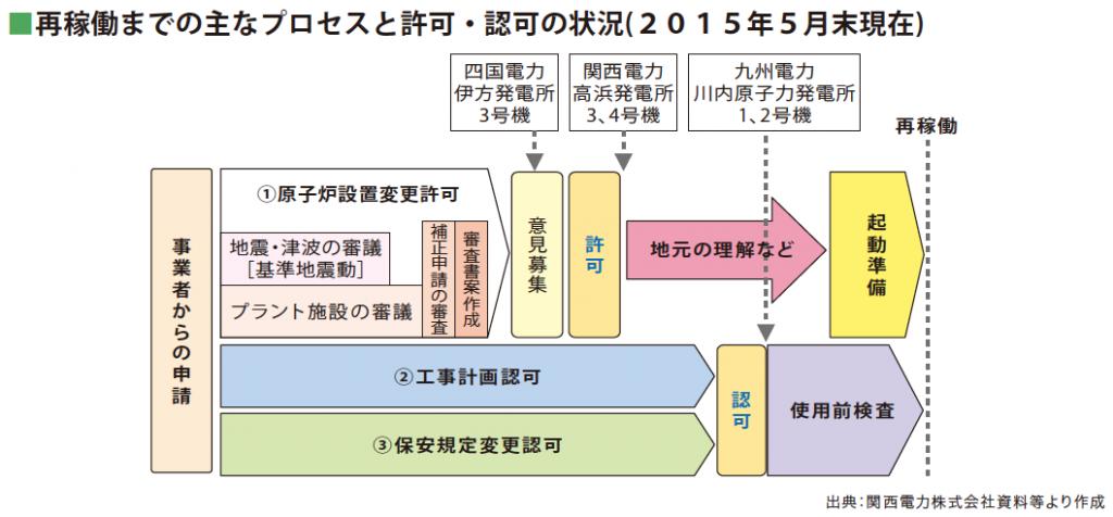 JAERO 日本原子力文化財産のウェブサイトから貼り付け