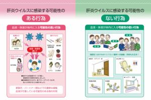 「日常生活の場でウイルス肝炎の伝播を防止するためのガイドライン(一般の方向け)」より